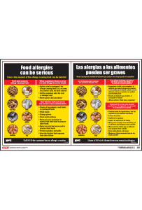 New York Food Allergy Poster