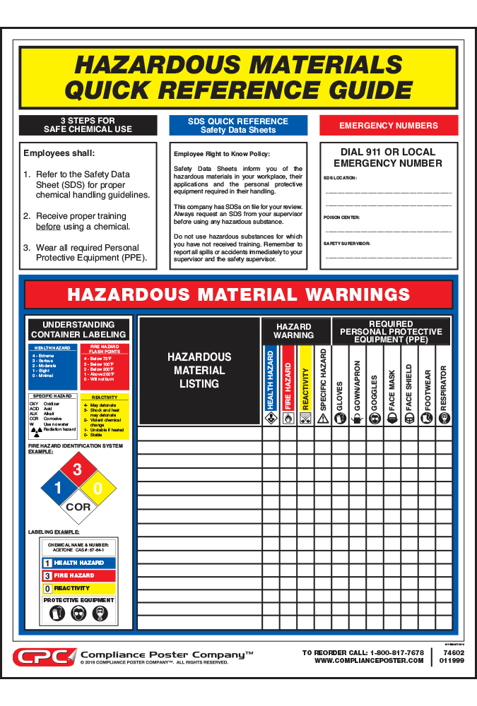 Federal Hazardous Material Quick Reference Guide Poster Compliance