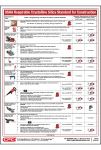 OSHA Respirable Crystalline Standard for Construction Poster